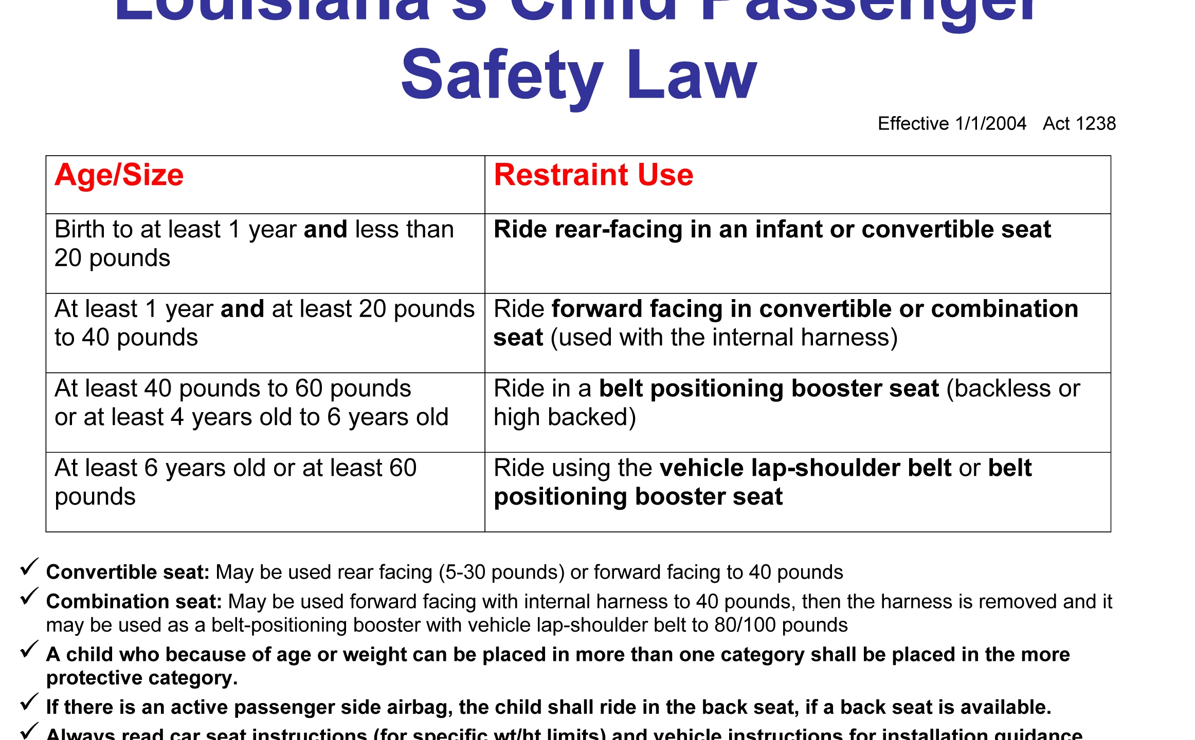 Louisiana-Child-Passenger-Safety-Law_1441304346432.jpg