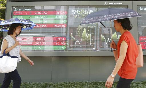 European stocks push on as China stabilizes currency | WNTZ